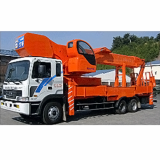 Aerial_lift Truck_Introduction_