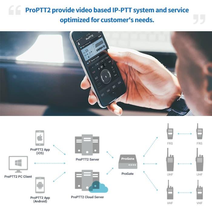 ProPTT2 smart video push-to-talk solution   tradekorea