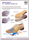 Waterproofed & Air-ventilated Bottom Sole