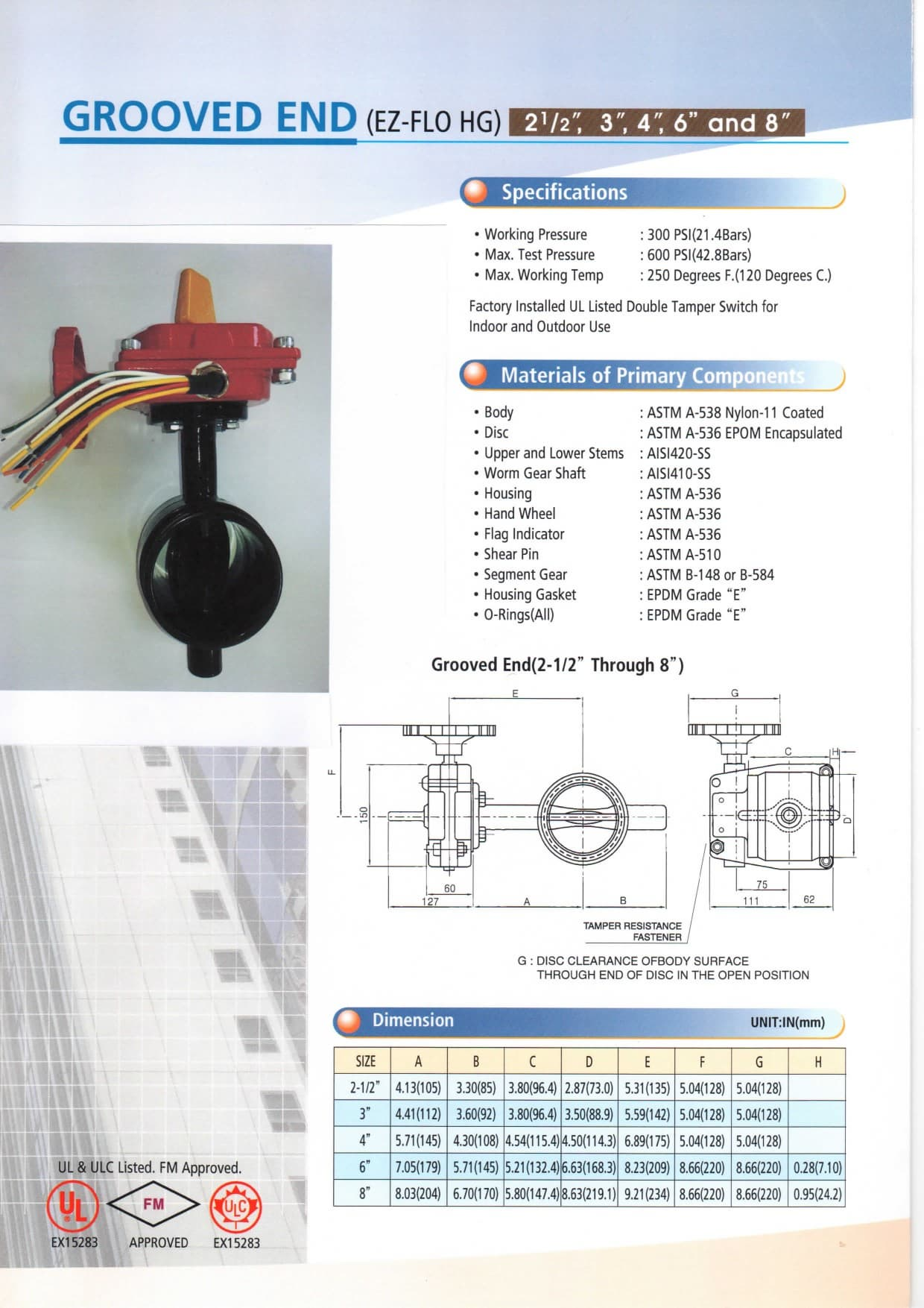 Grooved End Butterfly Valve 4