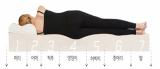 Mattress_ Bed_ Bedding_ Bedclothes_ Pillow
