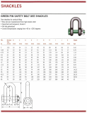 GP5,Green Pin Safety Bolt Dee Shackles