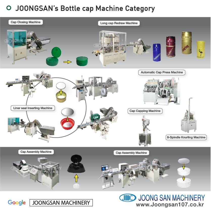 Plastic cap assembly machine