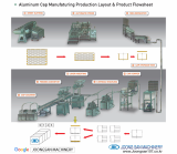 JOONGSAN Bottle cap producing machine