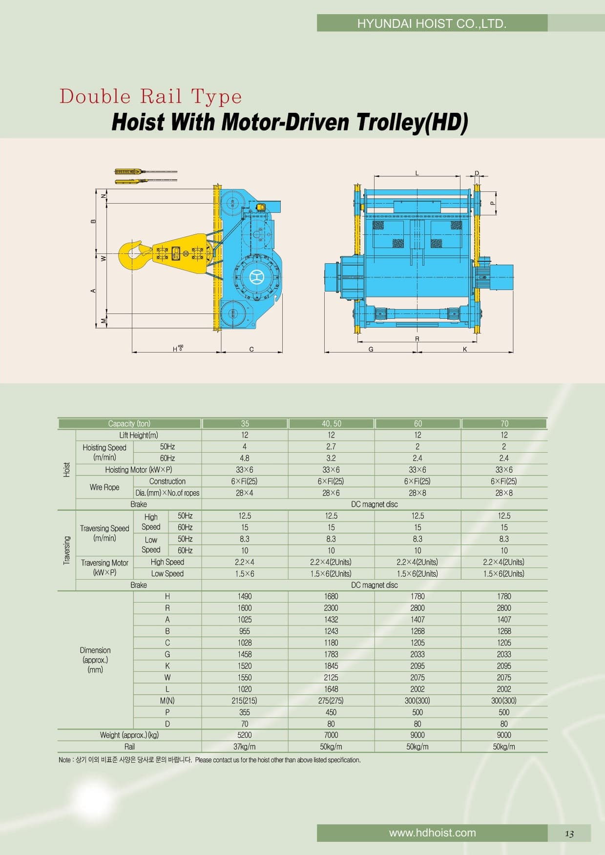 Electric Wire rope Hoist (Double rail type) from Hyun Dai Hoist Co ...