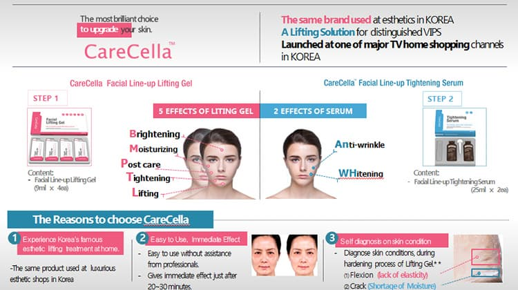 CareCella Facial Lineup Lifting Gel