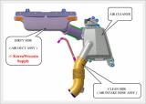 Automobile Noise Reduction Duct
