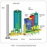 FGD (Flue Gas Desulphurisation)