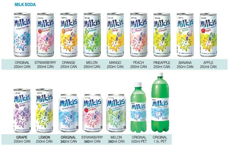 MILKIS