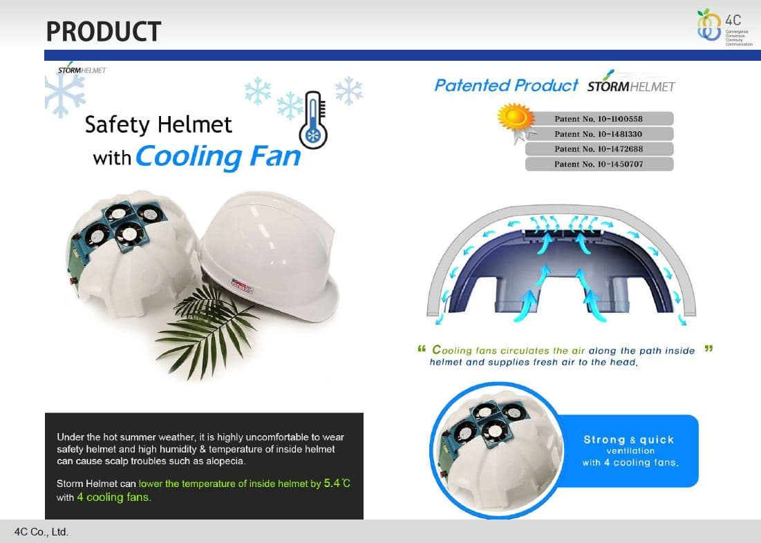 Fan Unit  for Safety Helmet
