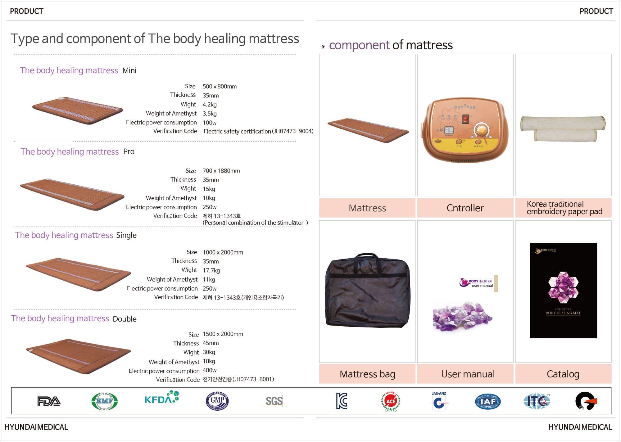 Amethyst Pillow Top Mattress Windows Amethyst mattress / thermal mattress / N.P.