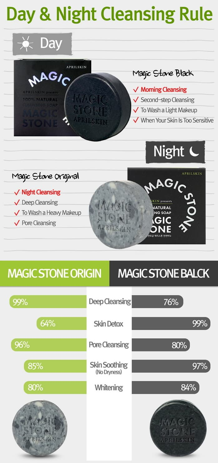 Magic Stone Natural Cleansing Soap Korean Skin Care