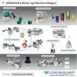 Fully automatic bottle cap machine lines