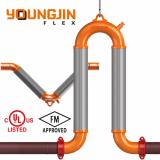 Loop Flexible Joint