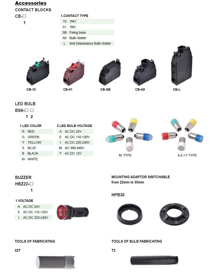 LED PILOT LAMP FOR HIGHLY CONTROL UNITS