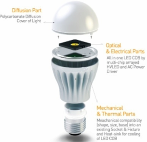 Automatic led bulb assembly product thumnail image product thumnail image zoom led bulb mozeypictures Gallery