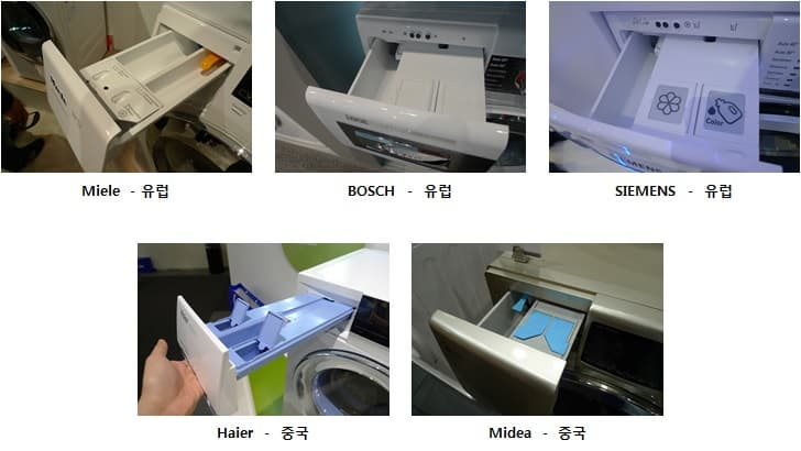 Automatic Liquid Detergent Dispenser for Washer _LDD_