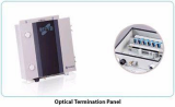 Optical Termination Panel / Optical Coupler Cards & Case