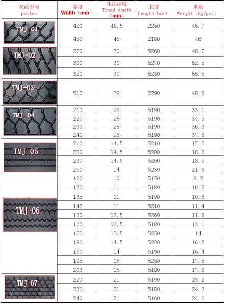 tire retreading machine for sale