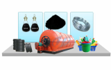Cost of recycling plastic to oil machine