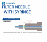 filter needle_ filter syringe_ filter needle with syringe