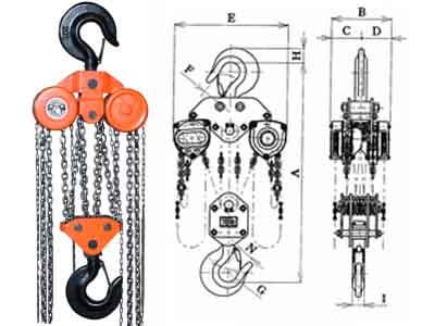 Chain pulley blocks rugged structure