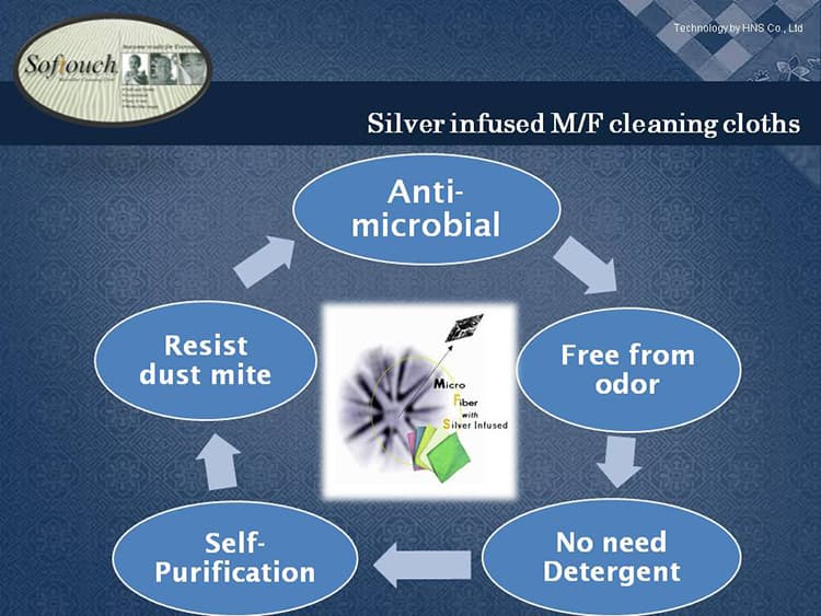 Silver based microfiber cleaning cloths