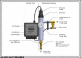 Ags-15 UV Water Sterilizer