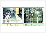 ED Coating System