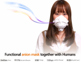 Functional Anion Mask 2 million Anion_ 99_9_ Bacteria Remove