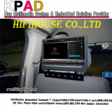 Car TV-10.1 inch  Multimedia LCD TV for Bus ,Car Truk etc