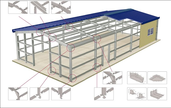 Prefabricated structure from dail industry construction for Prefabricated roofing systems