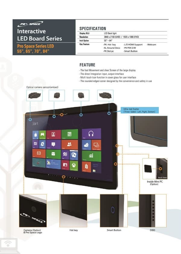 Interactive Board_PK prospace LED board E series