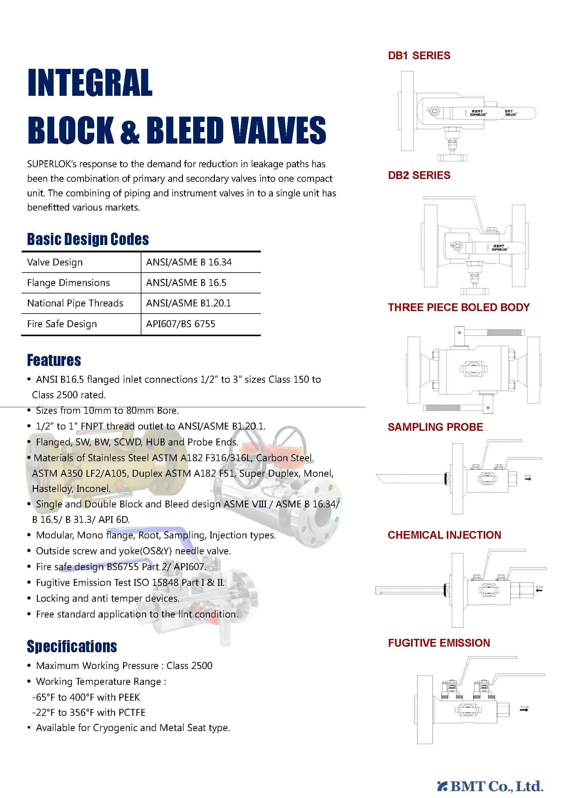 Double Block And Bleed Valve Symbol