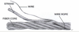 steel wire rope 35xK7(WA)  marine ropes