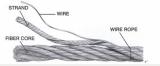 steel wire rope 35xK7(WA)  marine ropes