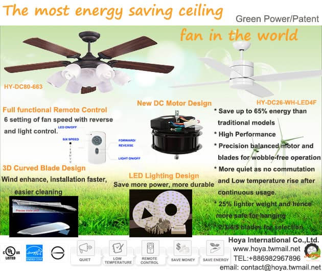 Dc Motor Ceiling Fan With Led Light 4 Blades