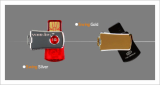 USB Flash Drive (Swing)