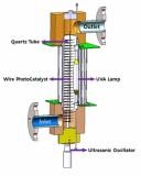 Wirecatalyst (TiO2 Photocatalyst)