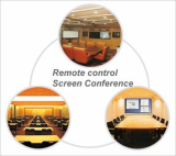 Remote Control Screen Conference