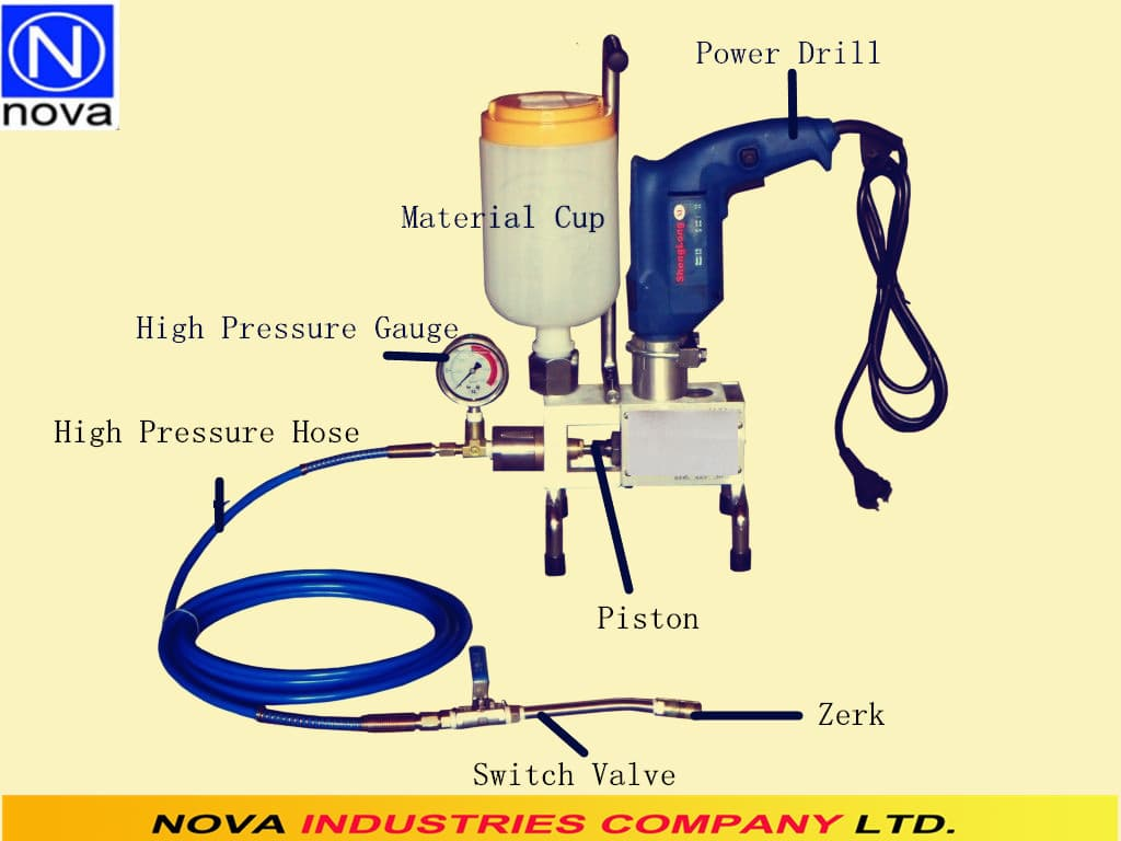 high pressure grouting machine for concrete crack repair from nova industries co ltd b2b. Black Bedroom Furniture Sets. Home Design Ideas