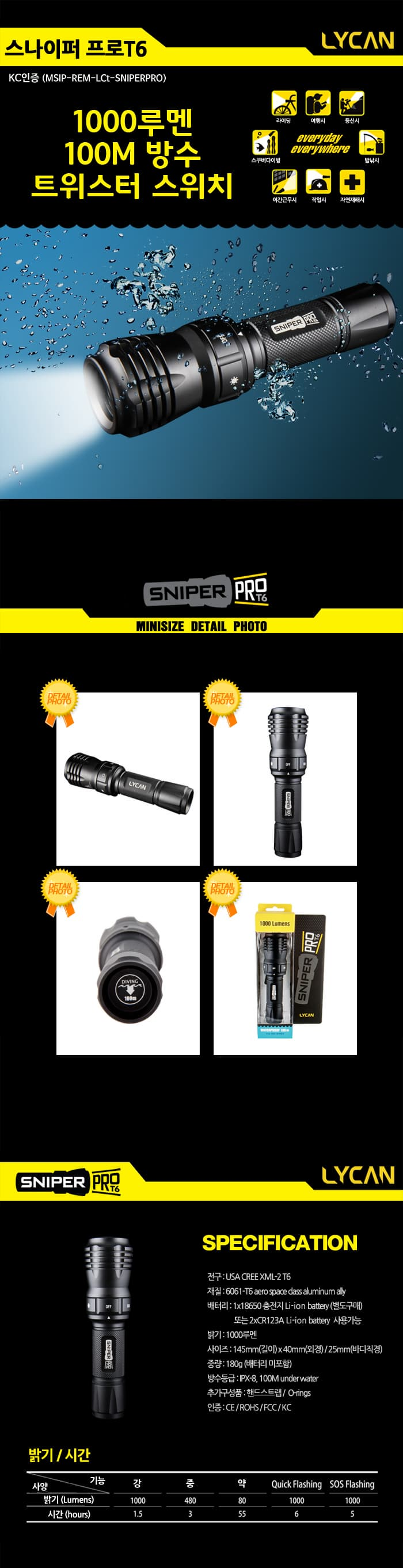 1000 Lumen Flashlight