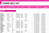 Timing belt kit for All Korean Cars and Trucks