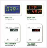CO2 Indicator