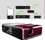 TV Portable Mini Projector with DVD Player