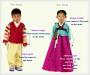 Measurement of Hanbok