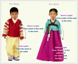 Measurement of Hanbok