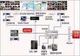 Anti-Crime CCTV System