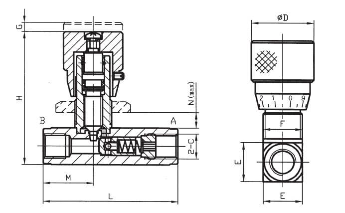 stu hydraulic flow control valves from bolev hydraulics co