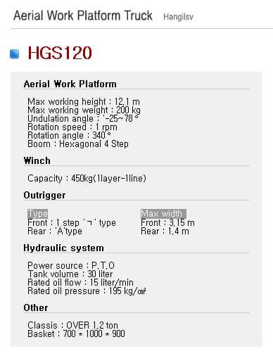 HGS120